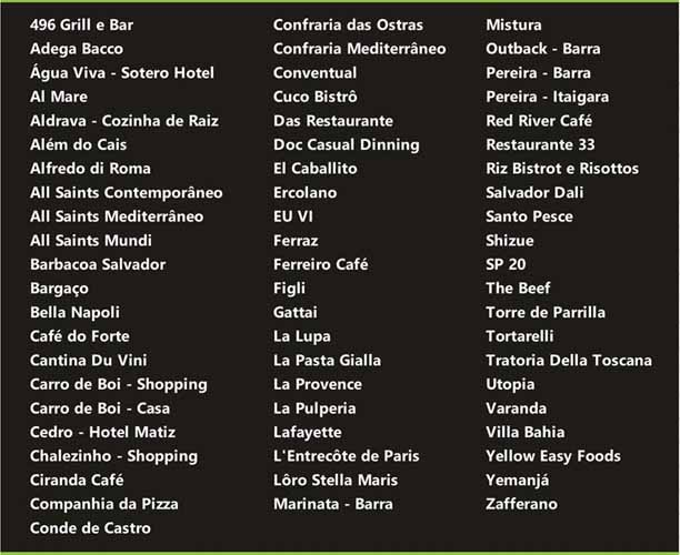 lista_restaurant_week_2014